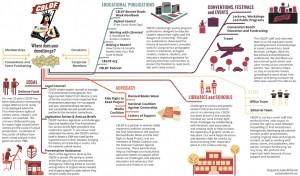 CBLDF_Infographic_2014_web