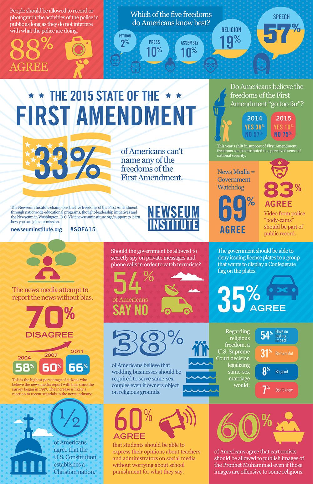 FAC_SOFA15_infographic