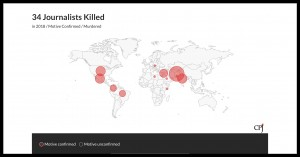 2018 34 Journalists Murdered around the world
